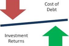 debt vs investment